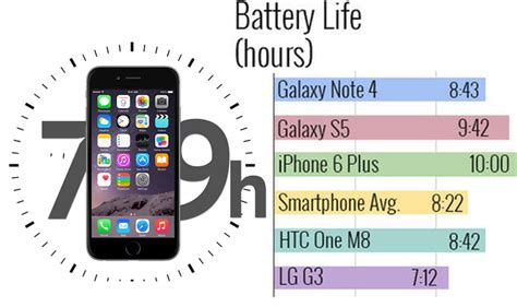 6 iphone battery recall iphone 6 battery problems bestv phones