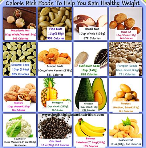 healthy fats for weight gain list of best foods to eat for weight loss weight loss