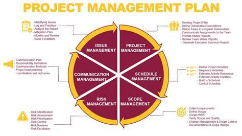 design quarter management university technology office