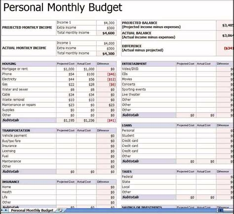 financial budget planner template 8 monthly financial planner template template update234