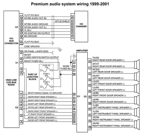 2000 jeep grand radio wiring diagram wiring