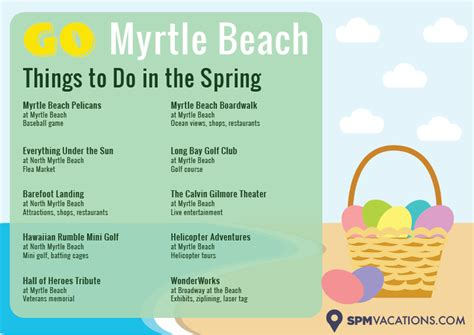 10 Things To Do To Get A Breakup Easily by 20 Things To Do In Myrtle In