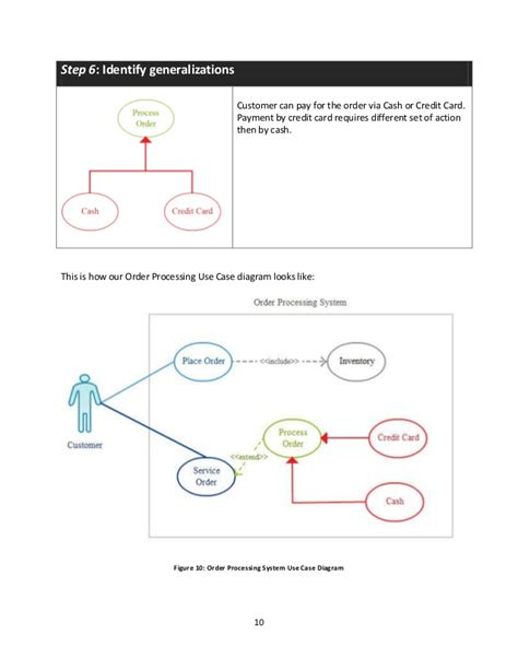 use diagram for credit card system use diagram credit card processing system images