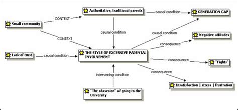 haitian parents and educational involvement a qualitative particularistic study books parent involvement quotes quotesgram