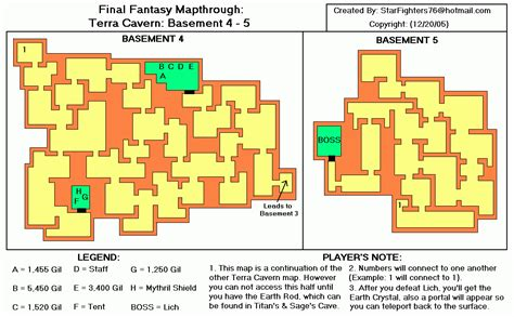 final fantasy origins faqs walkthroughs and guides for final fantasy terra cavern basement 4 5 map for