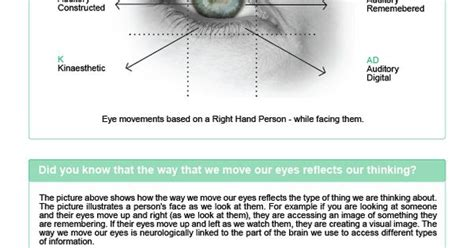 thinking pattern in nlp nlp eye patterns how to mind read in relationships