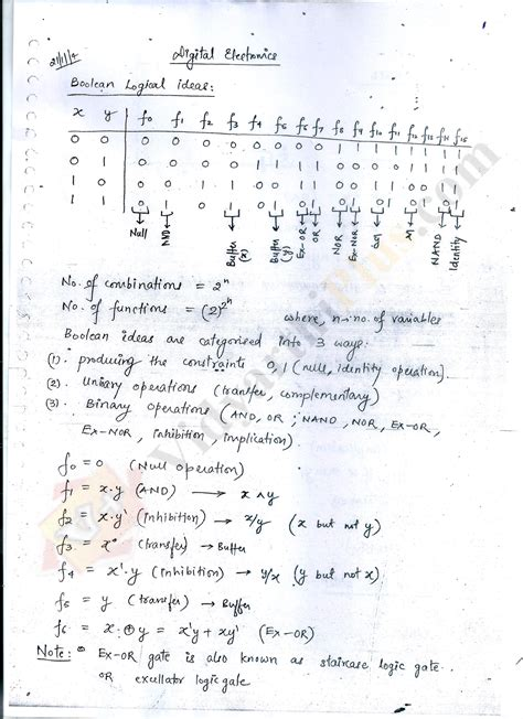 capacitor pdf notes capacitors notes pdf 28 images power electronics note note this note pdf capacitors in