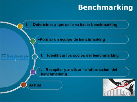 bench marking benchmarking driverlayer search engine