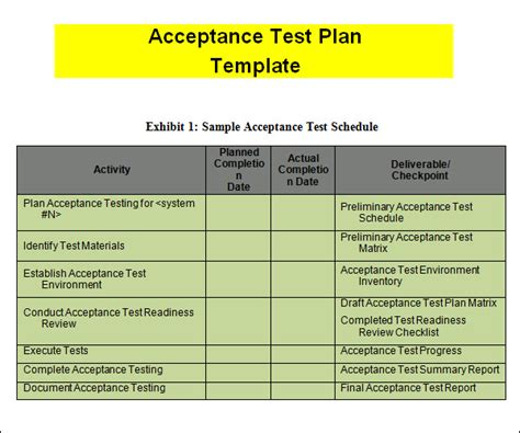 test plan template agile acceptance test plan template plan template