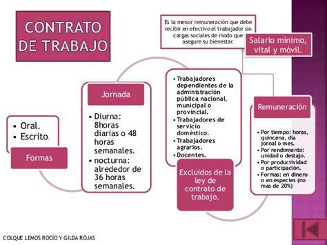 contrato de trabajo con trabajadores del servicio domestico ley de contrato de trabajo