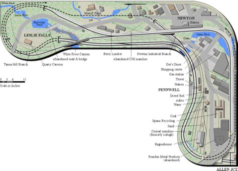 free layout track plans free model train layout plans the white river and
