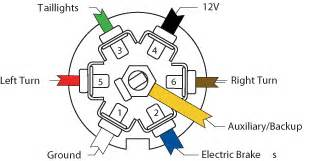 wiring diagram trailer 7 way rv wiring diagram 7 pin rv trailer connector wiring diagram
