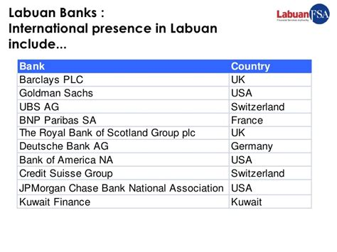 Deutsche Bank Credit Letter Overview Of Ibfc Banking Biz