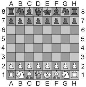 Schach aufstellung get domain pictures getdomainvids com