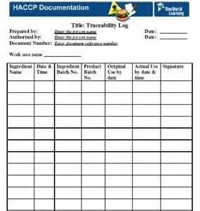 haccp template haccp procedures template pre requisite sanitation