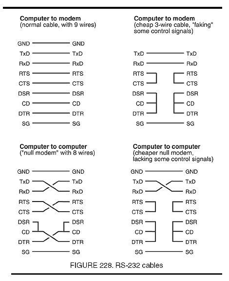 format transmisi gambar komputer terapan jaringan