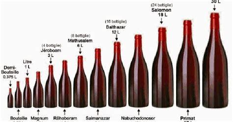quanti bicchieri sono un litro di acqua wine roll il vino italiano dimensioni