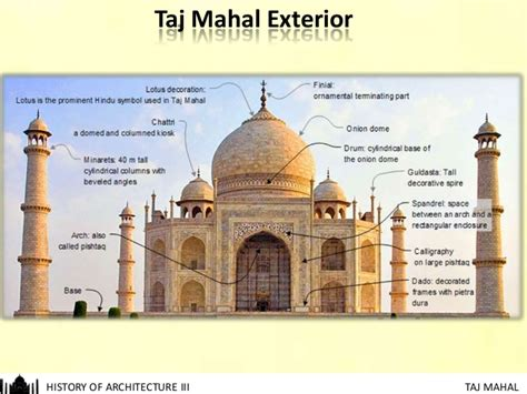 floor plan of taj mahal pics for gt taj mahal floor plan