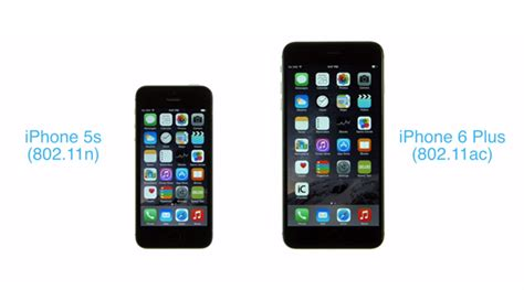 802 11ac iphone 6 plus vs 802 11n iphone 5s wi fi speed test comparison redmond pie
