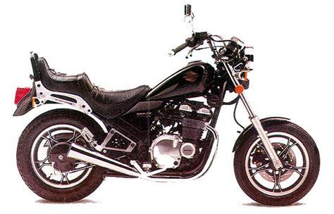 1985 Suzuki Gs550l Suzuki Gs550 Model History