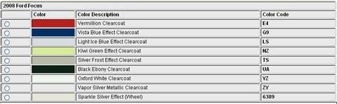 таблица кодов краски для автомобиля