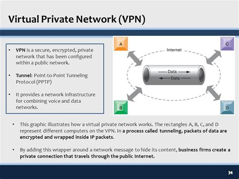 by adding a free virtual private network vpn to its desktop browser mgt 3225 e business lecture 3 e commerce infrastructure