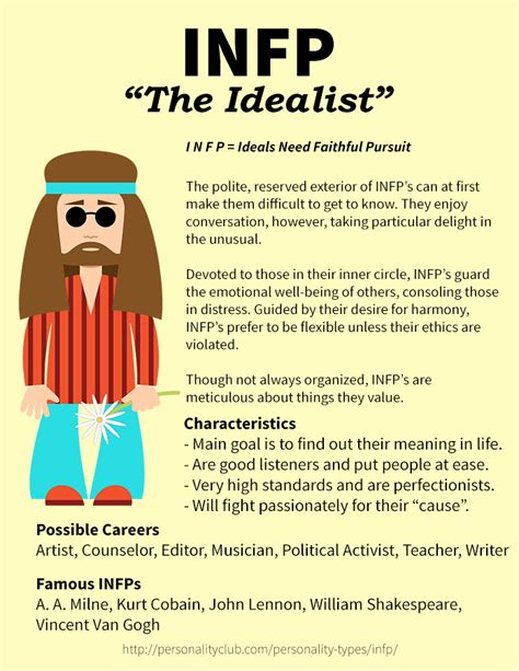 infp personality type personality club