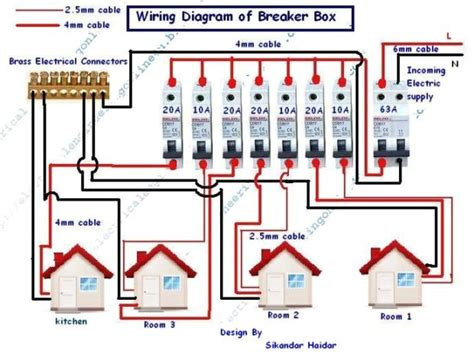 basic home wiring from breaker wiring diagram 2018