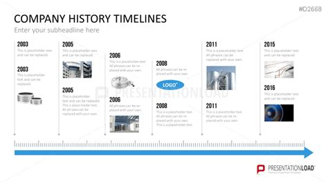company history template powerpoint timeline template choice image template