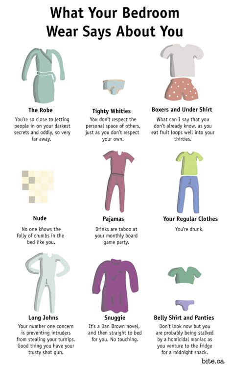what your bedroom wear says about you