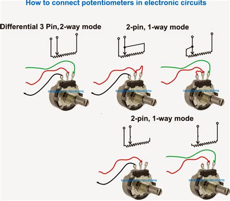 how a potentiometer pot works