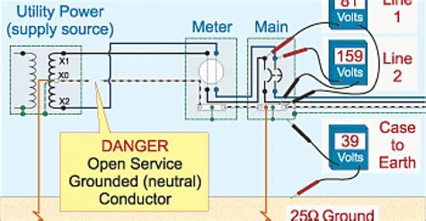 open neutral open service neutrals electrical construction
