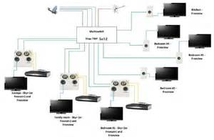 sky wiring diagram sky uncategorized free wiring diagrams