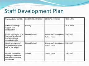 technology plan 05