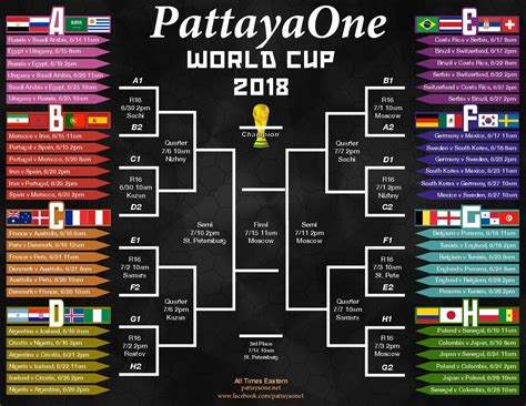 world cup 2018 bracket pattayaone is giving you a bracket for the 2018 fifa world