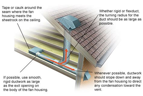bathroom exhaust fan roof vent bathroom hull home inspection