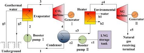 geothermal wiring diagram schematics wiring diagrams
