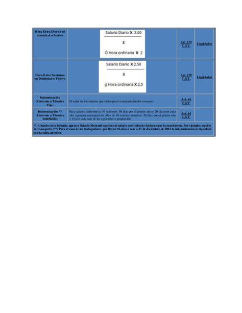f 243 rmulas para la liquidaci 243 n de prestaciones sociales tabla de liquidacion en la tombola tabla de liquidacion