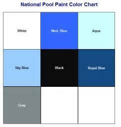 pool shield crx chlorinated rubber extra swimming pool paint