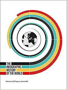 the infographic history of 0007506155 infographic history of the world valentina defilippo james ball 9780007506156 amazon com books