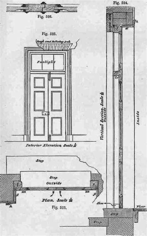 section door method of putting a door together continued