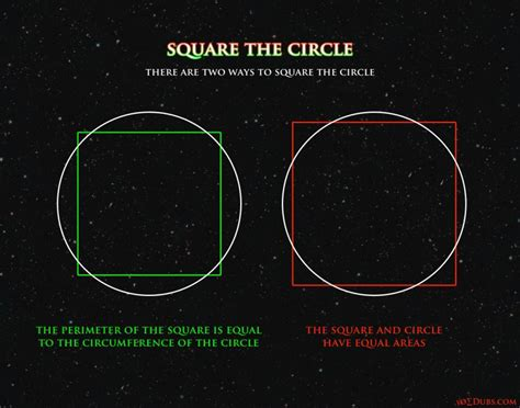 Sulap Squaring The Circle To Squaring The Circle
