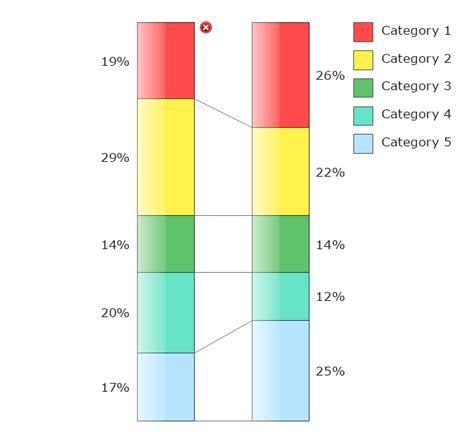 design elements composition design elements composition charts and indicators