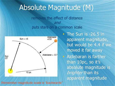 absolute magnitude of sun astrophysics part 3 2012