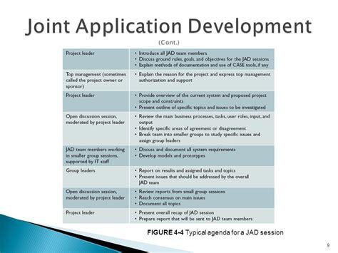 Joint Application Design Definition | download jad application for samsung