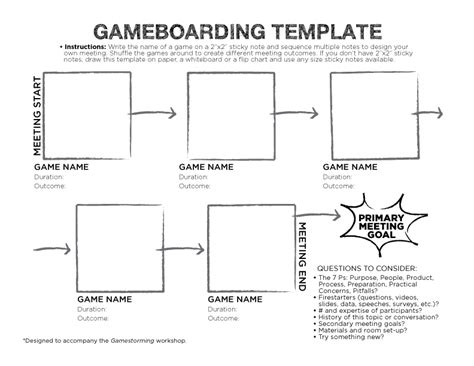For The Gamestormers A Gameboarding Template Gamestorming Free Templates For Care Maps