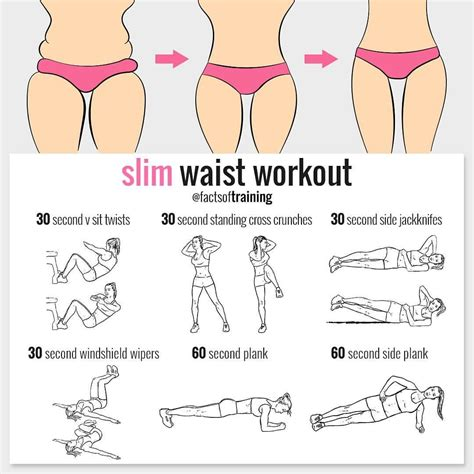 how to make waist slim waist workout 3 4 sets to start curvy s