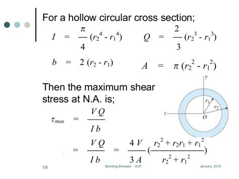 cross sectional area of a tube formula lesson 06 shearing stresses updated