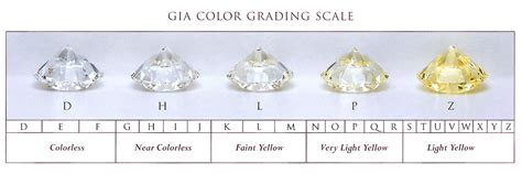 color diamonds grade chart grading diamonds for their value