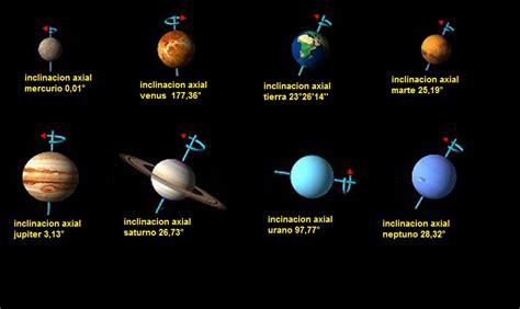 fotos del sistema solar los planetas del sistema solar para colorear dibujos para